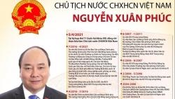 Đồng chí Nguyễn Xuân Phúc trúng cử chức Chủ tịch nước Cộng hòa Xã hội Chủ nghĩa Việt Nam với số phiếu cao nhất