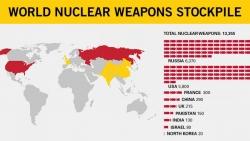 Thách thức mới của Tổng thống Mỹ Joe Biden trong việc giải quyết kho vũ khí hạt nhân ở châu Á