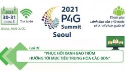 Thủ tướng Phạm Minh Chính tham dự Hội nghị Thượng đỉnh P4G trực tuyến
