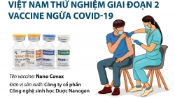 Việt Nam thử nghiệm giai đoạn 2 vaccine Covid-19