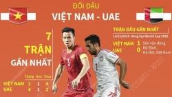 Vòng loại World Cup 2022: Đội hình dự kiến trận Việt Nam-UAE