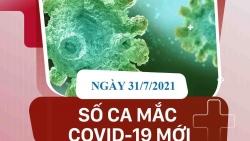 Những địa phương có số ca mắc Covid-19 mới nhiều nhất ngày 31/7