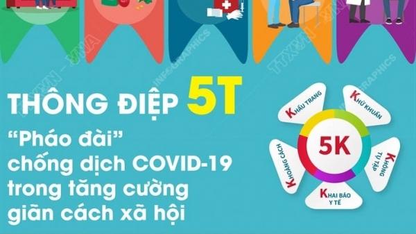 Sau Thông điệp 5K, Bộ Y tế phát 'Thông điệp 5T' cho giai đoạn chống dịch mới
