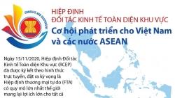 RCEP mang lại động lực mới cho hợp tác kinh tế Trung Quốc - ASEAN