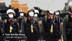 Covid-19 ở Bắc Giang: Tạm dừng hoạt động các khu công nghiệp vì dịch