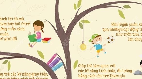 Những biện pháp kích thích sự phát triển của trẻ em trong thời gian ở nhà do dịch Covid-19