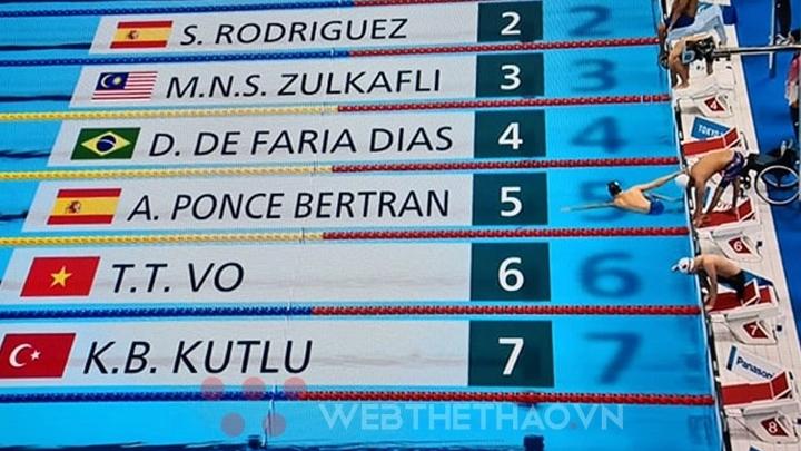 Paralympic Tokyo 2020: Các VĐV bơi lội của Việt Nam không thành công, Võ Thanh Tùng sớm dừng bước