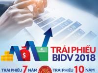BIDV bán trái phiếu cao hơn lãi suất huy động đến 1,0%/năm
