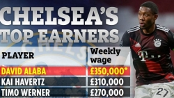 Nếu về Chelsea, David Alaba sẽ nhận lương khủng, cao nhất đội