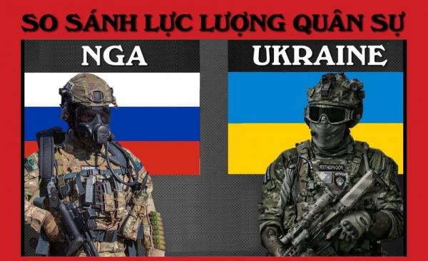 'So găng' sức mạnh lực lượng quân đội Nga-Ukraine