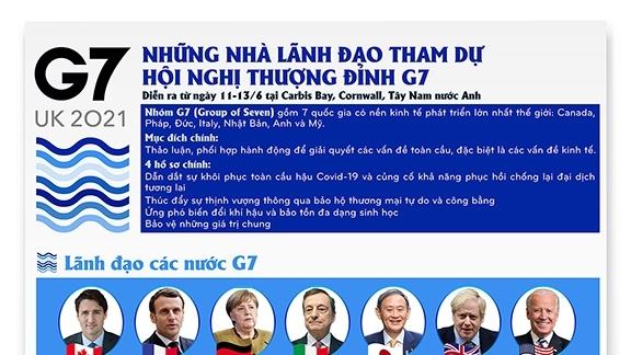 Điểm danh những lãnh đạo tham dự Hội nghị thượng đỉnh G7