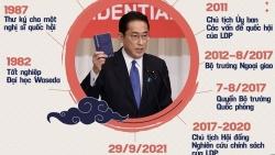 Nhật Bản có tân Thủ tướng: Ấn định thời điểm giải tán Hạ viện; các nhà lãnh đạo Mỹ, Nga, Trung Quốc chúc mừng