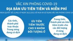 Những địa bàn ưu tiên tiêm vaccine Covid-19 và 9 nhóm đối tượng được miễn phí