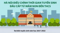 Toàn bộ thông tin về điều chỉnh thời gian tuyển sinh đầu cấp từ mầm non đến THCS ở Hà Nội