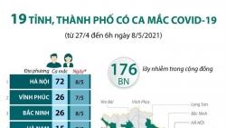 Covid-19 tại Việt Nam: Toàn cảnh hơn 10 ngày, 176 ca mắc mới trong cộng đồng, lan ra 19 tỉnh, thành phố