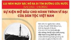 110 năm Ngày Bác Hồ ra đi tìm đường cứu nước - mở đầu hành trình vĩ đại của dân tộc Việt Nam