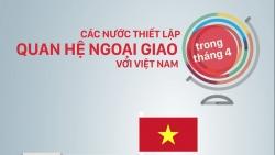 Những nước nào thiết lập quan hệ ngoại giao với Việt Nam trong tháng 4?