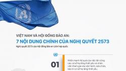 Việt Nam và Hội đồng Bảo an: 7 nội dung chính của Nghị quyết 2573