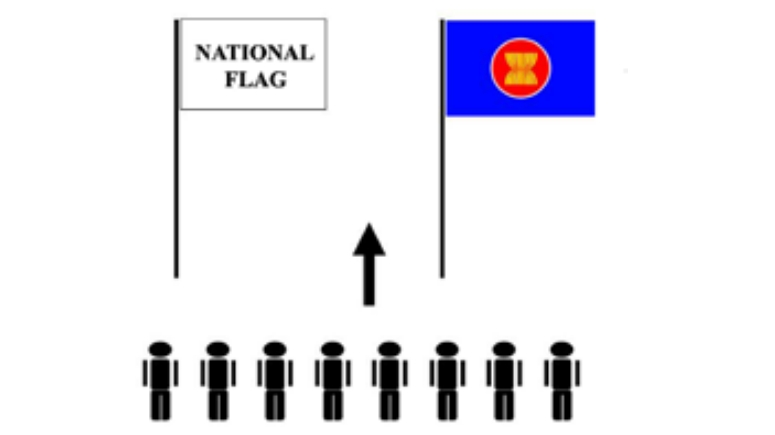 Treo cờ hai nước hoặc Quốc kỳ Việt Nam và cờ của tổ chức quốc tế như thế nào?