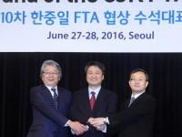 Hàn - Trung - Nhật tiến hành vòng đàm phán FTA lần thứ 10