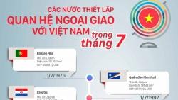 Những nước nào thiết lập quan hệ ngoại giao với Việt Nam trong tháng 7?