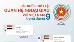 Những nước nào thiết lập quan hệ ngoại giao với Việt Nam trong tháng 9?