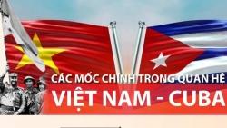 Những dấu mốc chính trong quan hệ hữu nghị truyền thống đặc biệt Việt Nam-Cuba