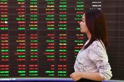 Nhận định thị trường chứng khoán ngày 22/10 - Đúng cổ đúng thời điểm