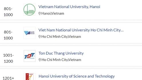 Hai đại học nào của Việt Nam lọt top 1000 thế giới?