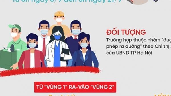Tại Hà Nội, người dân sẽ ra vào 'vùng đỏ' - 'vùng xanh' ra sao?